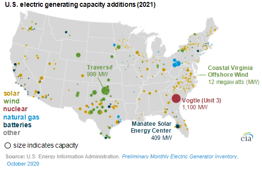 Electricity has been in a slump for 14 years, but everything Heck has lost in its generation - WOLF STREET