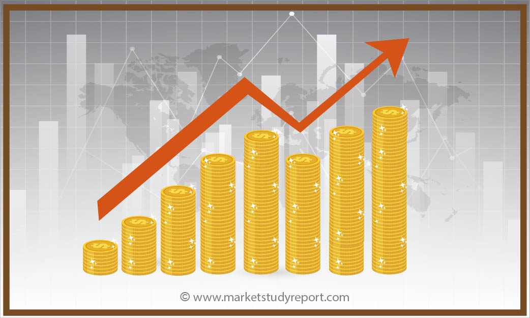 Solar Inverter Market to Witness an Outstanding Growth During 2021- 2027
