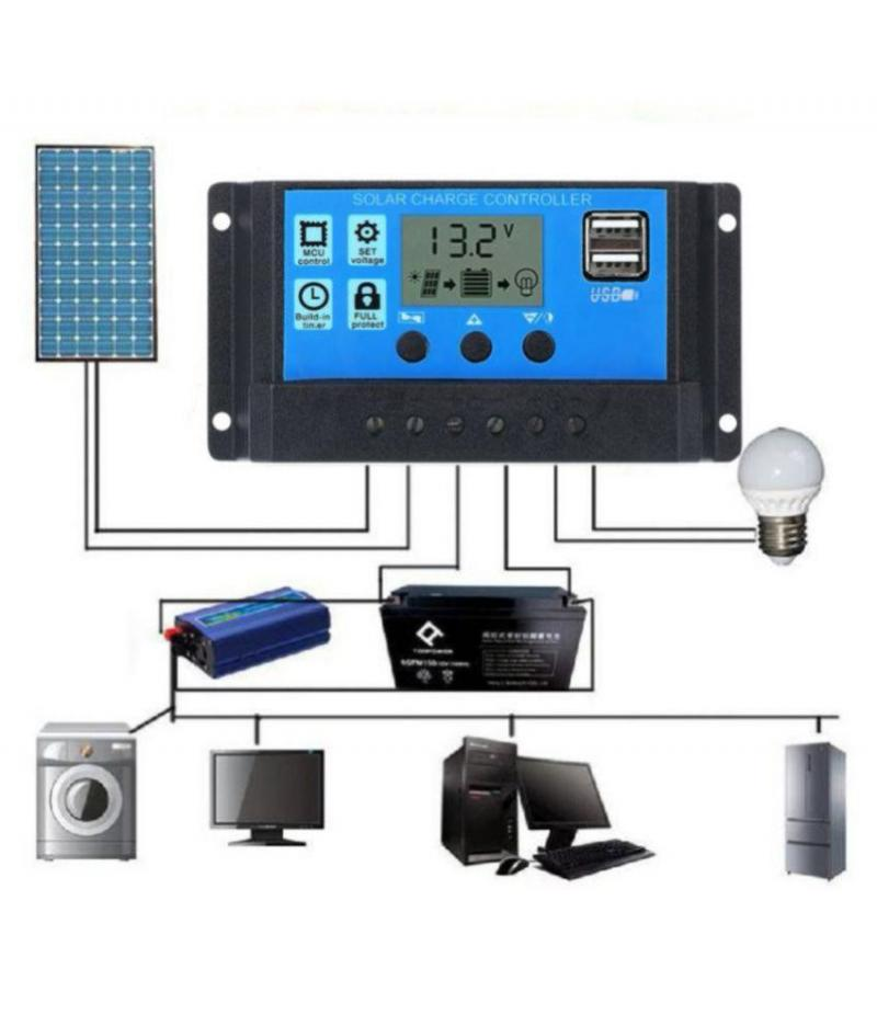 Solar Charge Controller Market 2021: Analysis by Trend, Growth,
