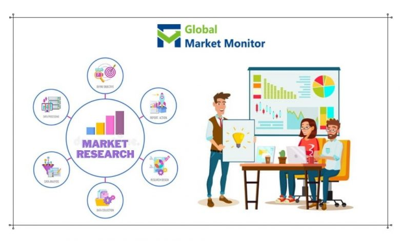 Solar Charge Controller Market Share and Growth Factors Covid-19 Impact Analysis 2021–2027 - 2 × 6 Sport - 2x6 Sport
